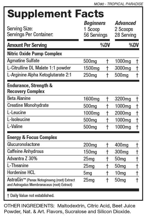 MO90 Supplement panel