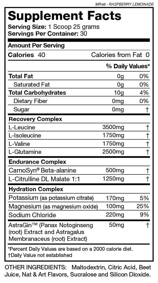 MR46 Supplement Panel